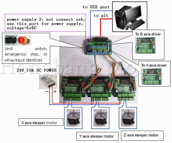 Cnc 4 Axis Wiring Diagram Schematic Diagram