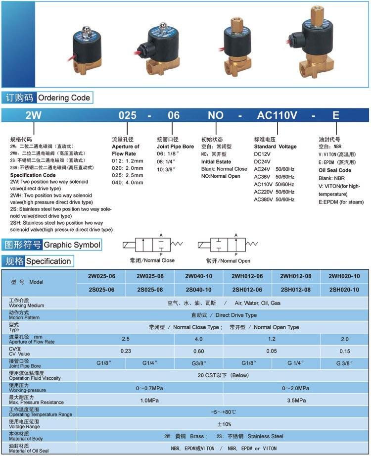 """G3/"""" 2w040-10-нет воды электро-магнитный нормально открытый клапан"""