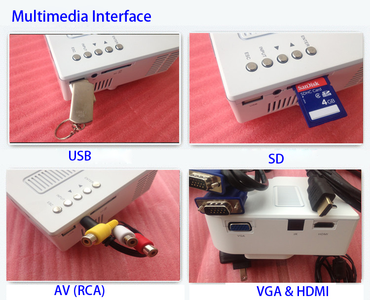 UC28 Projector Multimedia interface