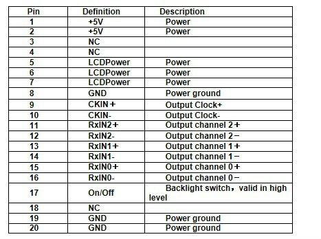 HCR-TCON V3 LVDS 4
