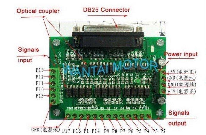 UT8hlKyXolcXXagOFbXE aliexpress com buy power kit! cnc wantai 3 axis nema 23 stepper wantai breakout board wiring diagram at honlapkeszites.co