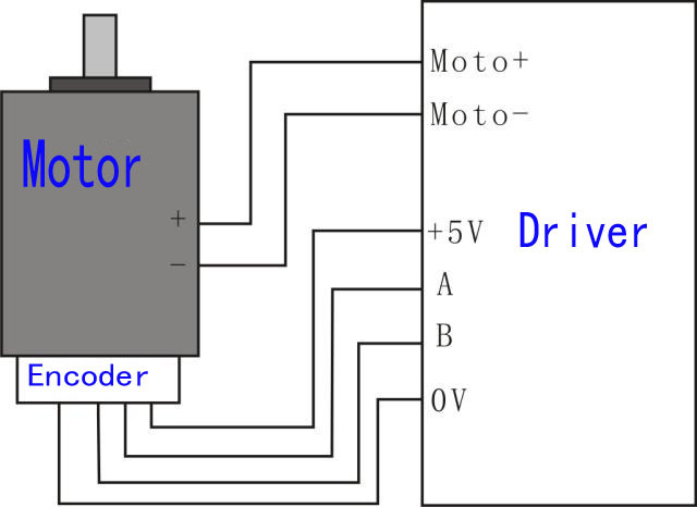 Dc24v servo motor package instead of 57 stepper motor with encoder encoder wiring diagram t2sznexcloxxxxxxxx902035820 g asfbconference2016 Choice Image