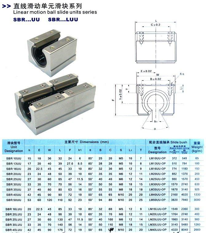 2 шт./лот SBR20UU Линейный шарикоподшипник, блок слайд для ЧПУ 20mm линейной направляющей