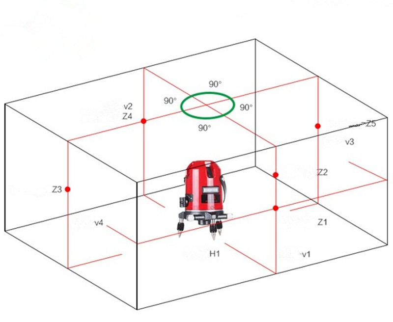Laser Level 360 Wire Diagram - Wiring Library
