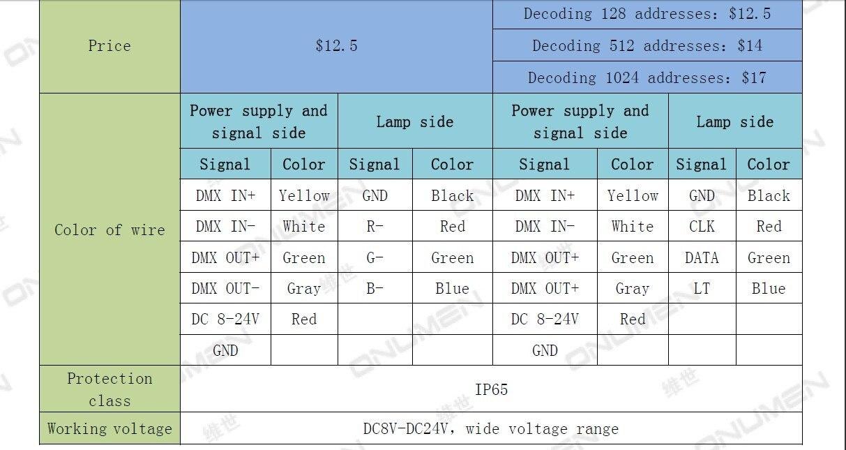 DD 100 series mini DMX protocol decoder;support WS2801 protocol ...