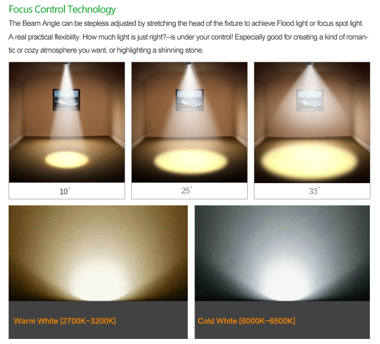 The Beam Angle Can Be Stepless Adjusted By Stretching Head Of Fixture To Achieve Flood Light Or Focus Spot