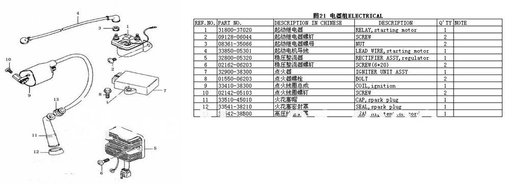 ELECTRICAL GN250.jpg