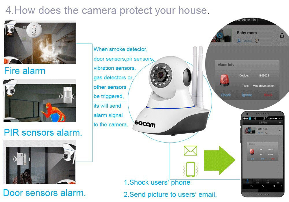 433MHZ Wireless Motion PIR Infrared Sensor Detector For Home Security Kit GSM Alarm System YOOSEE IP Camera SACAM CCTV Accessory