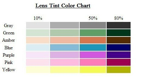 Lens Tint Color Chart