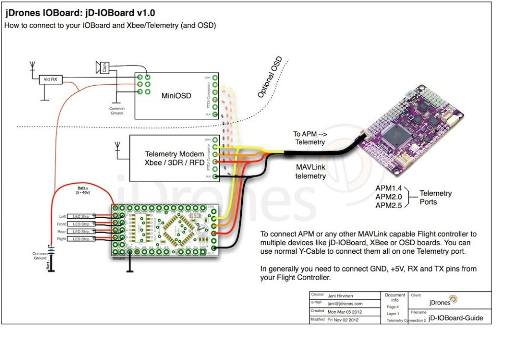 Tracking the location of a dog collar without GPS? : arduino
