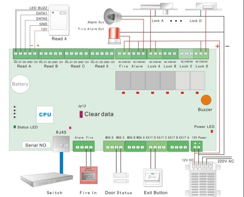 e02two door access controller tcp/ip