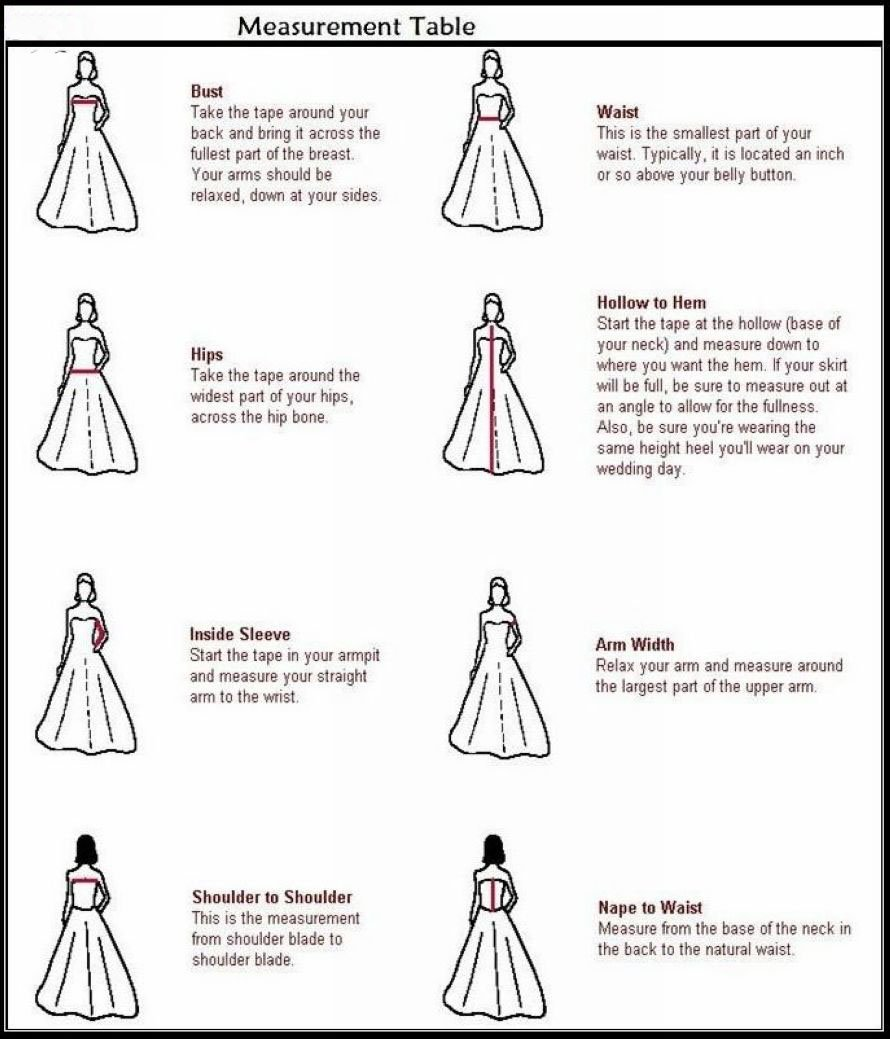 Wedding Dresses Measurements Chart - PostParc