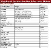 бесплатная доставка стимулирование сбыта ut109 ручной автомобильный многоцелевой метров / новый 100% автонастройка автомобильные цифровые мультиметры