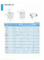 лучшие цены 1 шт. делиться с sfu1605-l2800mm + 1 шт. rm1605 швп и ballnut для чпу и BK/bf12 стандарт обработка