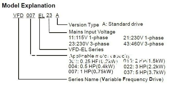 1 5kw Delta Inverter Vfd Variable Frequency Drive Vfd015el21a Single