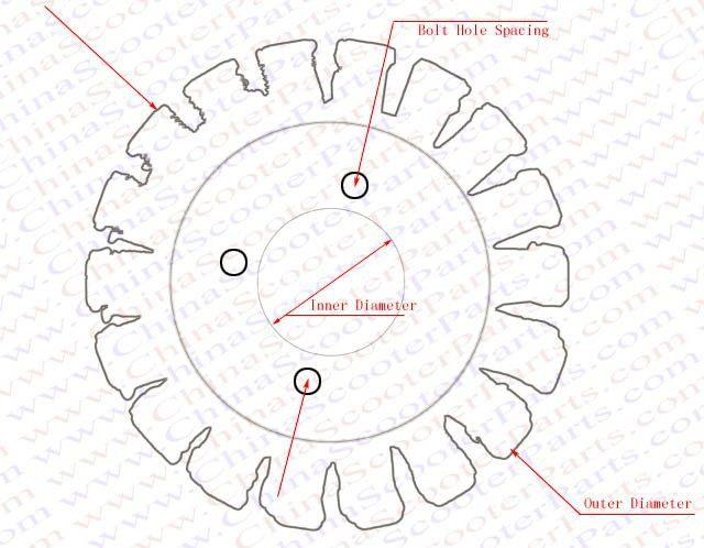 Online Shop Magneto Stator 18 Pole Coil 5 Wire 200c 250cc Cg Bashan