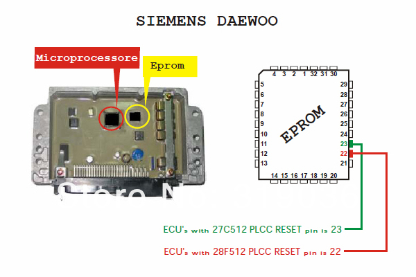 Daewoo Matiz Ecu Wiring Diagram Wiring Diagram Library
