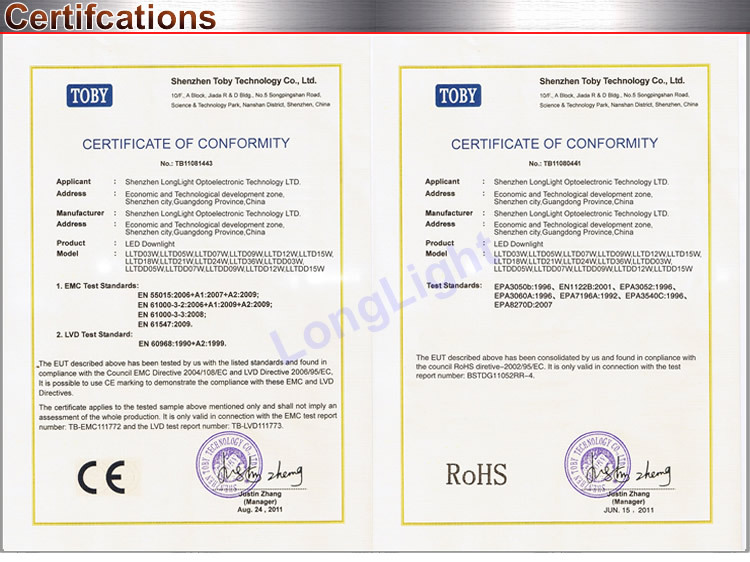 Downlight certifcations