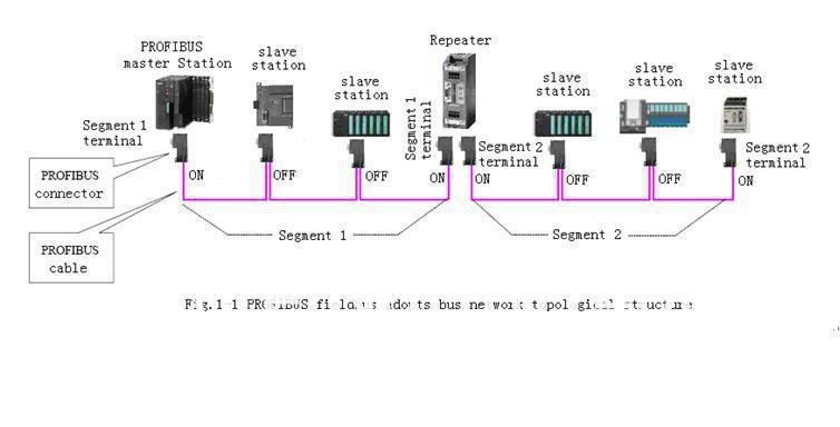 UT8rYiHXaXXXXagOFbXO aliexpress com buy model fs pbhub 2, isolated profibus mpi ppi RS485 Connector at eliteediting.co