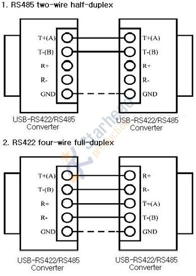 3 wire rs232 wiring diagram