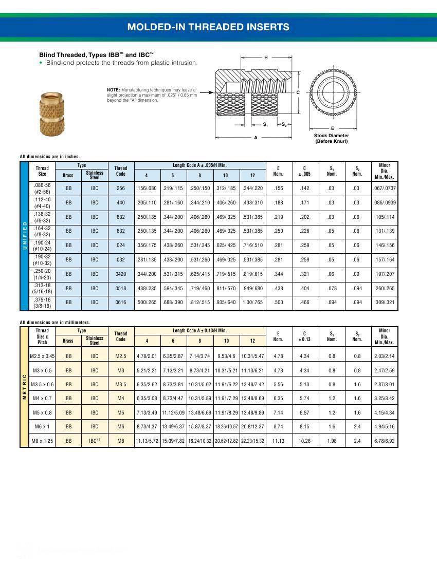 Thru Threaded Inserts IUC-632-2 Pem Tapered Types IUB IUC Unified