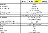 b29a 1 шт. по p6000 песок высокого напряжения