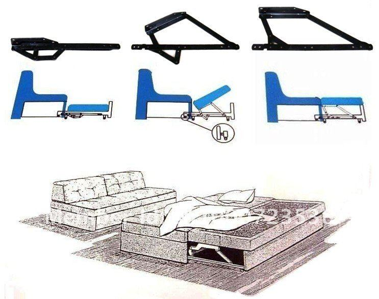 Sofa Bed Mechanism Furniture Hardware Accessories