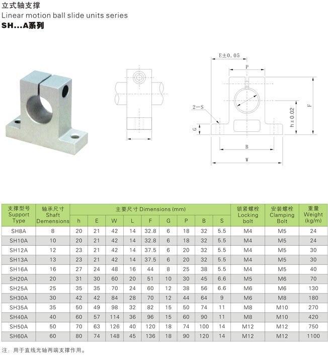 2шт 25 мм Поддержка линейного вала, SK25 конец вала поддерживает вертикальный тип поддержки SH25A