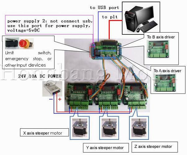 starfire cnc plasma controller manual
