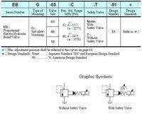 германской пропорциональный электро-трафарет гидравлический предохранительные клапаны ebg-03 - * - * - 51 / 51 / 51