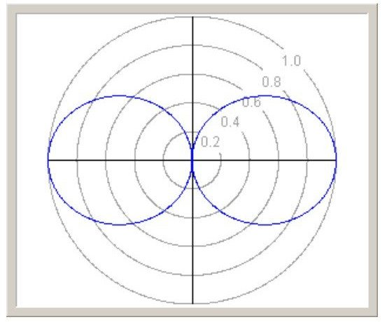 dipole antenna radiation.jpg