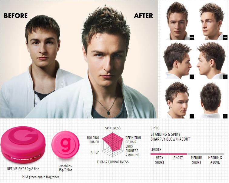 Gatsby Moving Rubber Spiky Edge Hair Wax Buy Online In Aruba At Desertcart