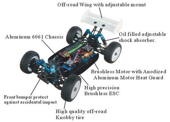 1:8 масштаб бесщеточный электрический багги с 7,2 V 3000mAh батареи