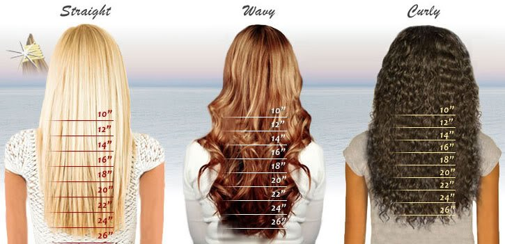 Hot Selling Long Straight Wigs For Cute Girls Low Cost Heat