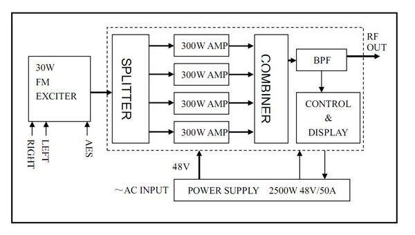 1kw rack fm transmitter.jpg