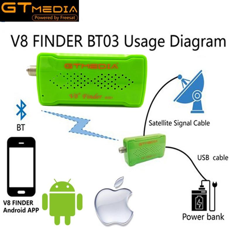 GTMEDIA V8 Finder BT03 freesat v8 finder hellobox b1 satellite Finder  DVB-S2 for Andriod I Phone App satellite ws-6906