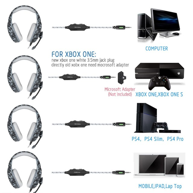 ONIKUMA K1 Casque Camouflage PS4 Headset with Mic Stereo Gaming Headphones for Cell Phone New Xbox One Laptop PC
