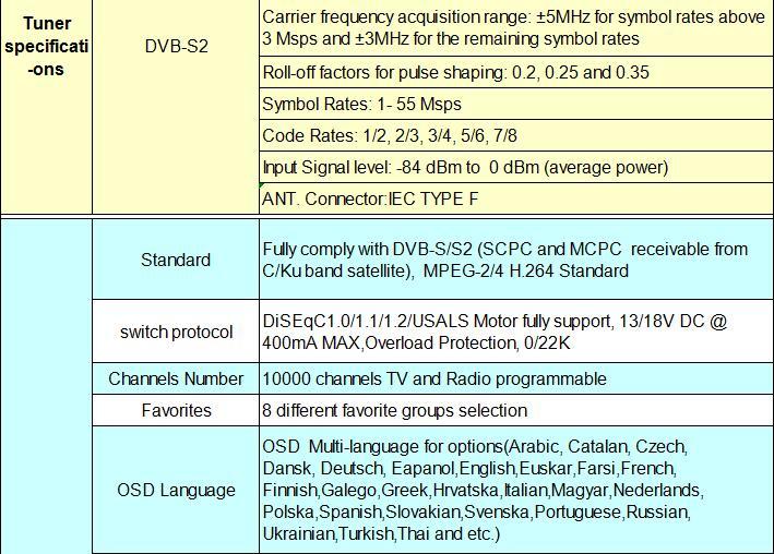 US $5 87 16% OFF|gtmedia GTS Android 6 0 4K Smart TV BOX Amlogic S905D DVB  S2 Satellite Receiver 2/8GB BT4 0 Set top box m3u+bluetooth keyboard-in