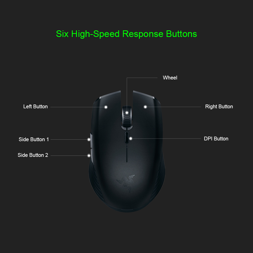 US $56 1 46% OFF|Razer Atheris Bluetooth Wireless Mouse Mini Portable  Gaming Mouse Gamer Ambidextrous 7200DPI Optical Sensor 2 4GHz for Work  Play-in