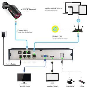 Image 3 - ANRAN 1536P HD 4CH POE Outdoor Wasserdicht Überwachungs System Nachtsicht IP Kameras Kits CCTV System Für Home