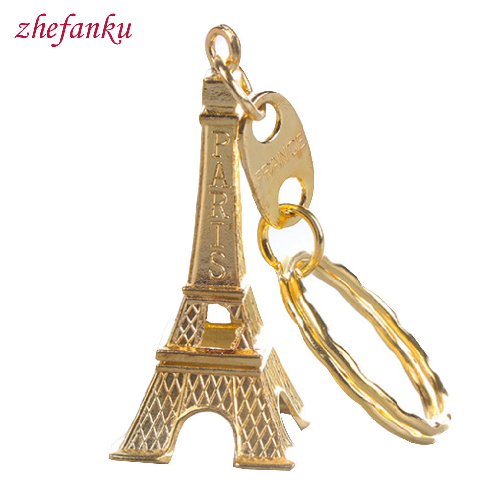 zheFanku Key Ring Decoration Holder Keychain Souvenirs