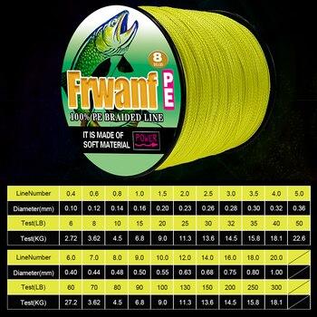Рыболовная леска Frwanf 8, супер прочная плетеная леска, 8 проводов, мультифиламентная леска 300 м, 6-300 фунтов, 0,10 мм-1,00 мм, Черная