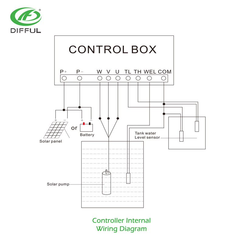 Water Well Wiring Kit | Wiring Diagrams on