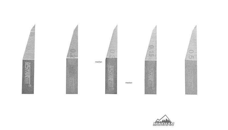 Conj. ferramentas de construção de modelos