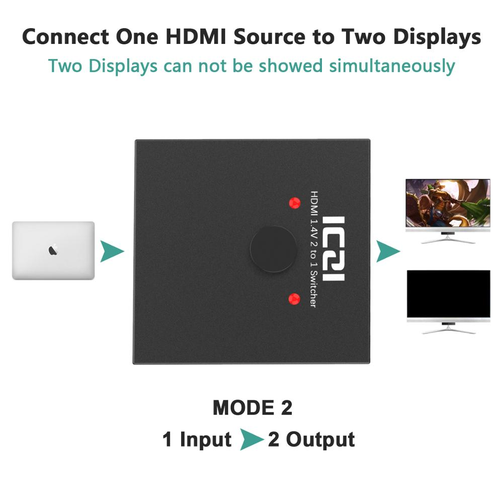 ICZI 4K 3D HDMI Switch Bi-Direction HDMI Switcher 1 to 2/2 in 1 out for PC  Laptop XBOX 360 PS4/3 TV Box HDTV HDMI Splitter