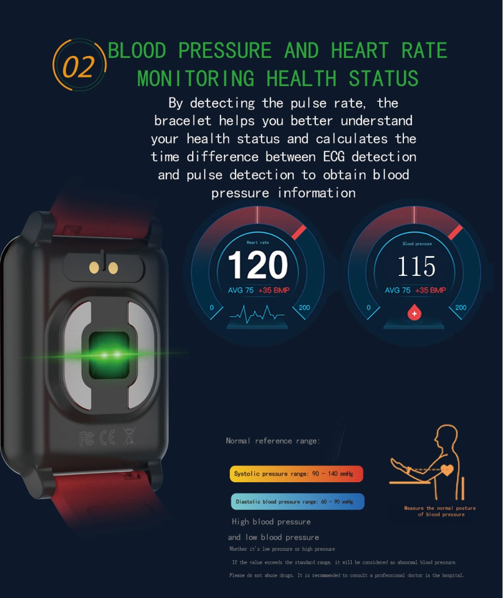 I-SWIM E04 Smart Band Fitness Tracker ECG/PPG Blood Pressure Heart Rate Monitor Waterproof Smart Watch for Xiaomi Android IOS 5