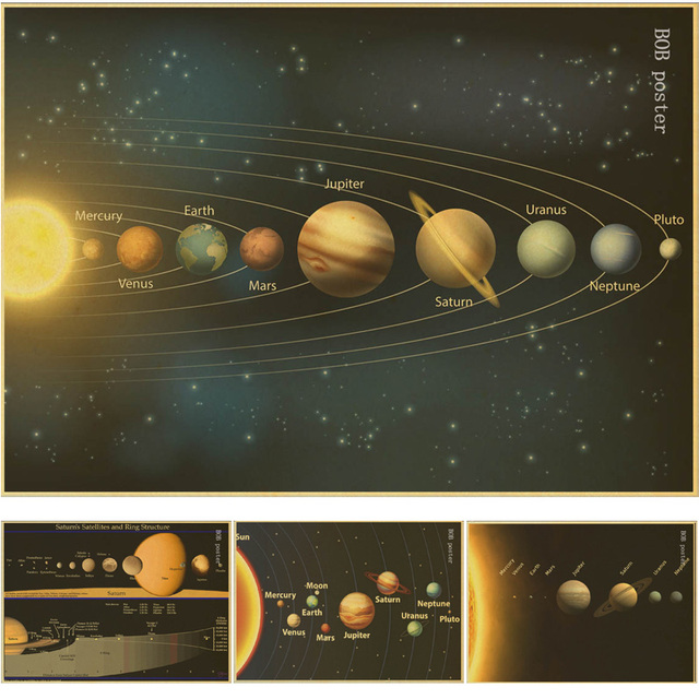 Nine Planets In The Solar System Retro Kraft Paper Poster