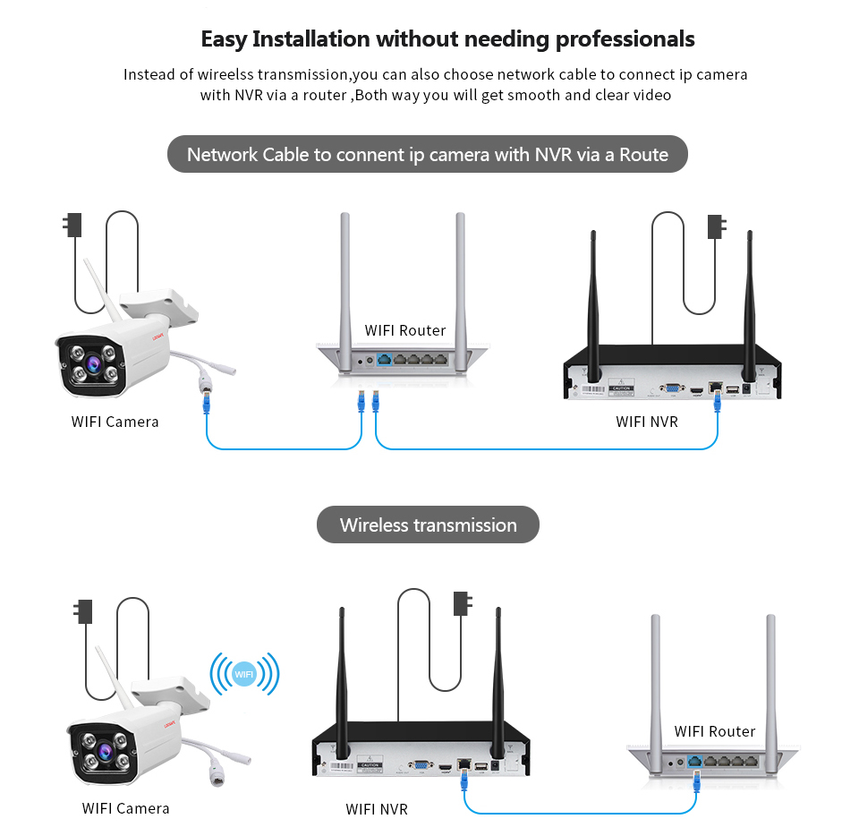 Loosafe Wifi Security Camera System Nvr Kit 960p Hd Wireless Cctv Network Architecture Diagram 4ch 960 Wif 04
