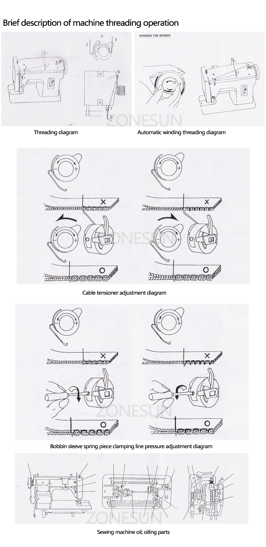Zonesun 106 Rp Household Sewing Machine Fur Leather Fell Clothes Diagram 09