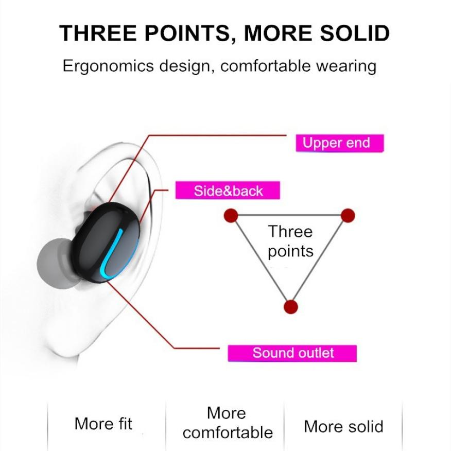 Plot - Bluetooth 5.0 Earphones TWS Wireless Headphones